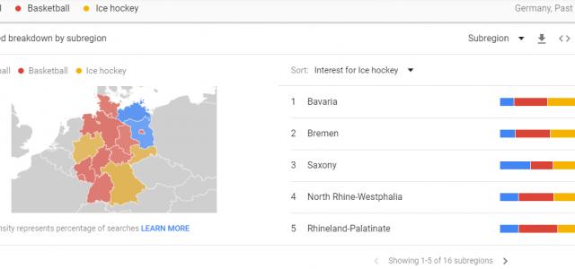 Diese Eishockey-Teams eignen sich am besten für Sportwetten
